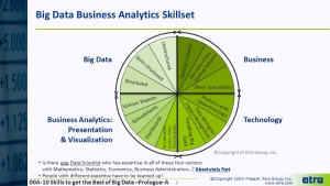 00a-10-skills-to-get-the-best-of-big-data-prologuea-mar302016